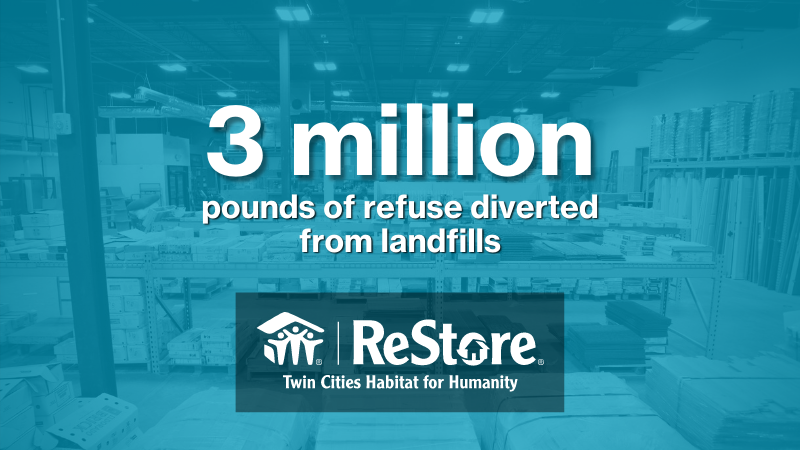 Earth month at ReStore - 3 million pounds of refuse diverted from landfills